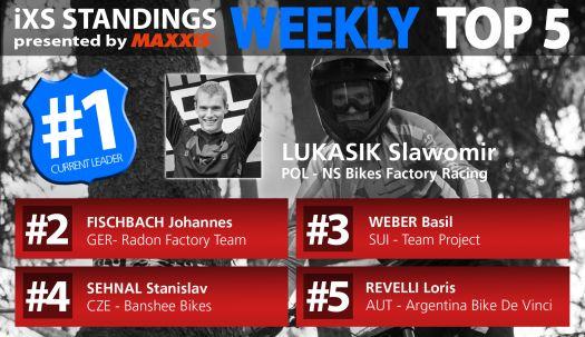 Weekly Top 5_#3.jpg