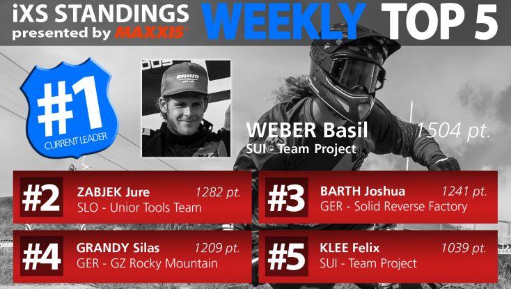 Weekly Top 5_Vorlage_13.jpg